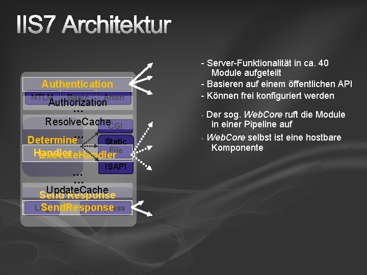 IIS 7 Architektur Authentication NTLM Basic Anon Authorization … Resolve. Cache. CGI … Determine