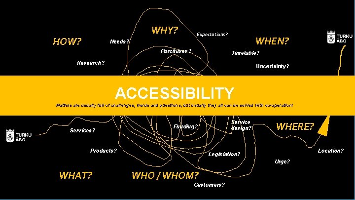 WHY? HOW? Expectations? WHEN? Needs? Purchases? Timetable? Research? Uncertainty? ACCESSIBILITY Ideas? Matters are usually