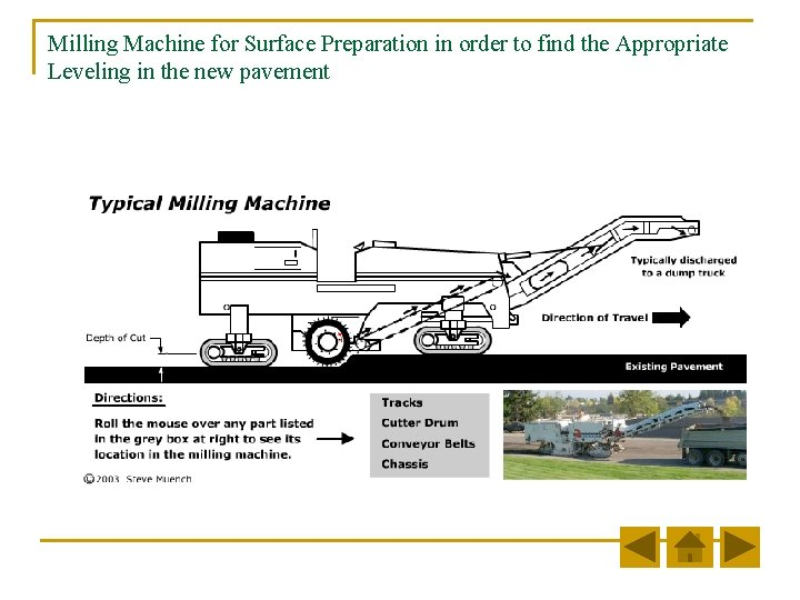 Milling Machine for Surface Preparation in order to find the Appropriate Leveling in the