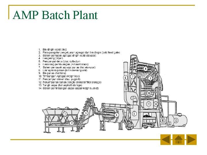 AMP Batch Plant