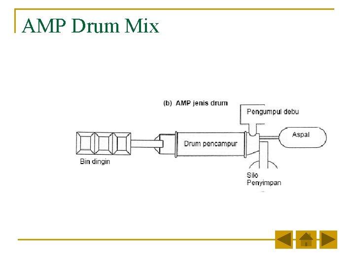 AMP Drum Mix