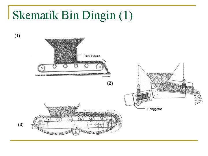 Skematik Bin Dingin (1)