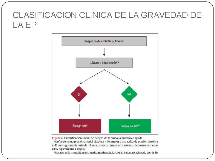 CLASIFICACION CLINICA DE LA GRAVEDAD DE LA EP