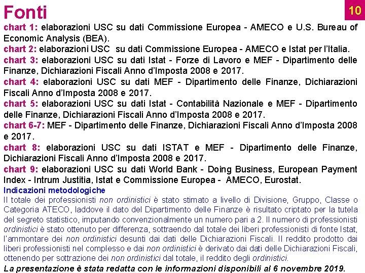 Fonti 10 chart 1: elaborazioni USC su dati Commissione Europea - AMECO e U.