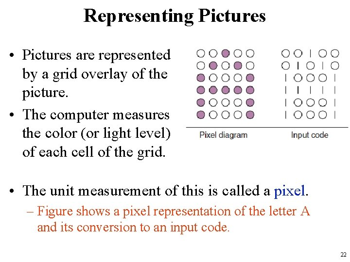 Representing Pictures • Pictures are represented by a grid overlay of the picture. •