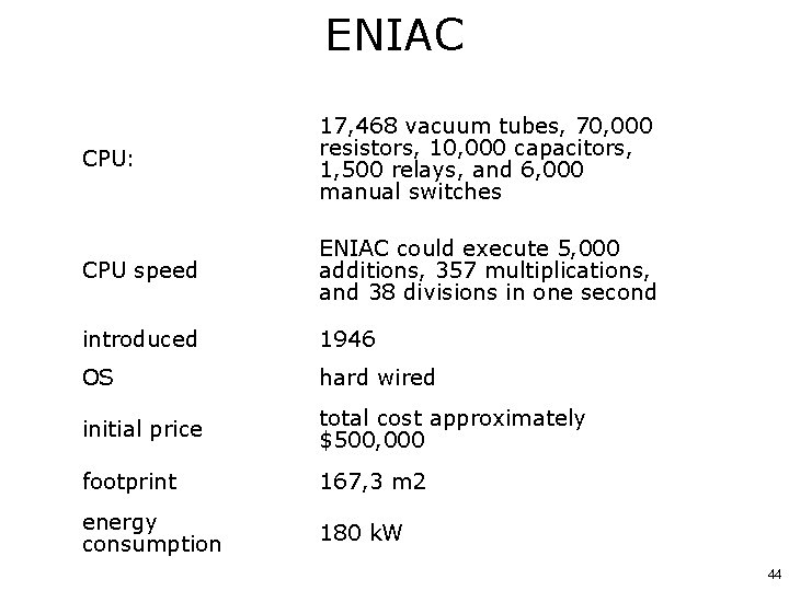 ENIAC CPU: 17, 468 vacuum tubes, 70, 000 resistors, 10, 000 capacitors, 1, 500