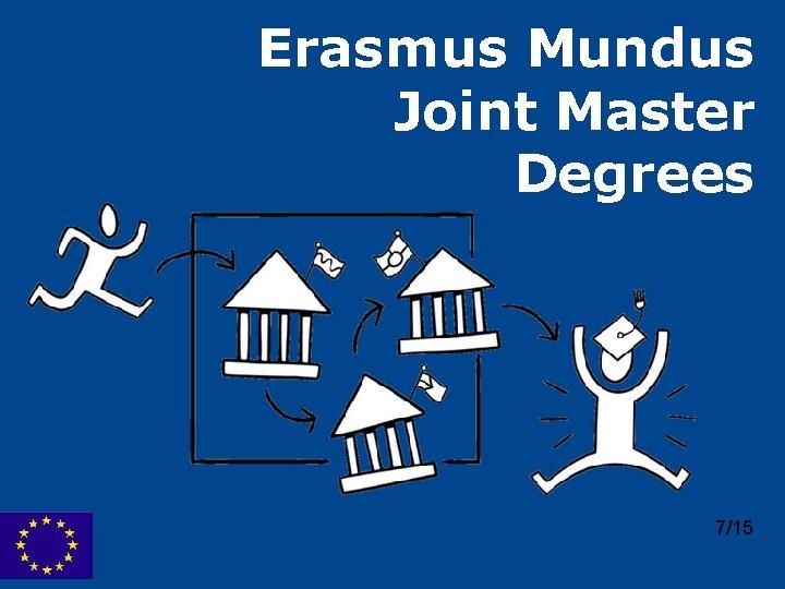 Erasmus Mundus Joint Master Degrees 7/15 Erasmus+