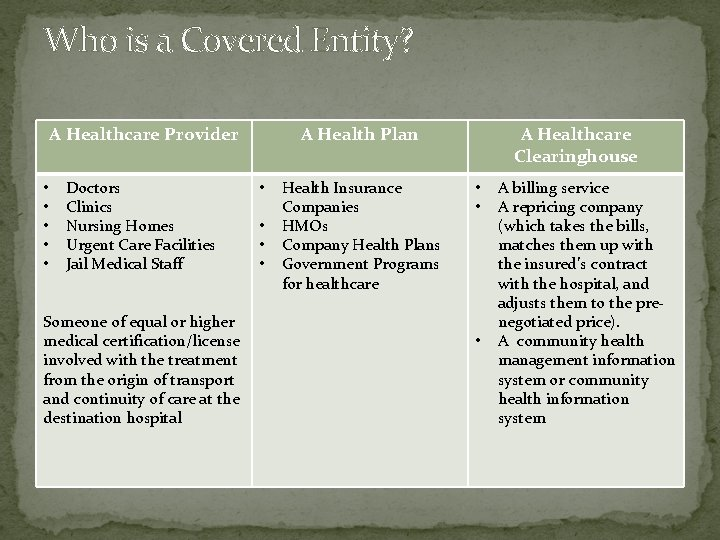Who is a Covered Entity? A Healthcare Provider • • • Doctors Clinics Nursing