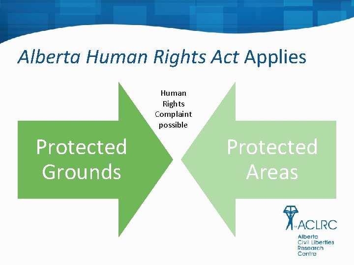 Alberta Human Rights Act Applies Human Rights Complaint possible Protected Grounds Protected Areas