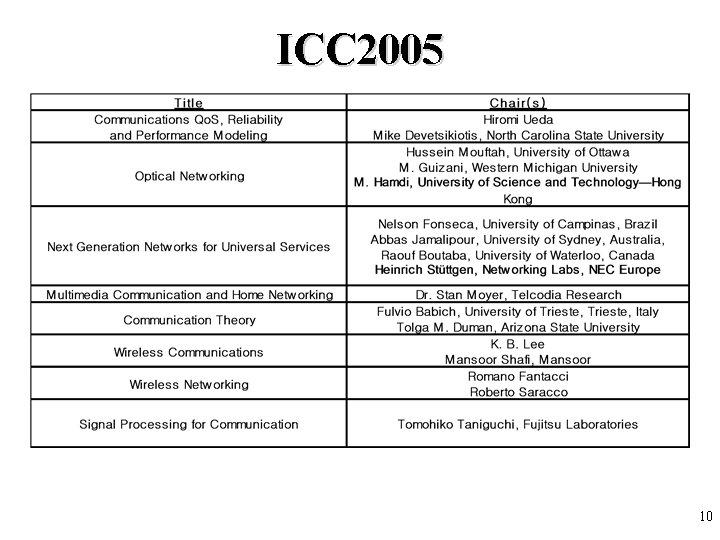 ICC 2005 10
