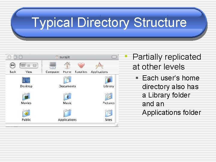Typical Directory Structure • Partially replicated at other levels § Each user's home directory