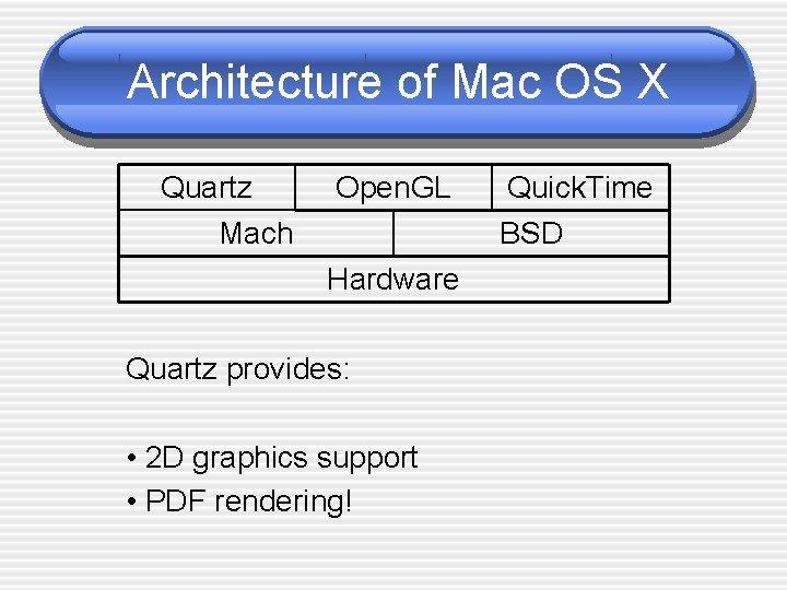 Architecture of Mac OS X Quartz Mach Open. GL Hardware Quartz provides: • 2