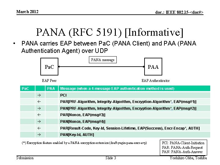 March 2012 doc. : IEEE 802. 15 -<doc#> PANA (RFC 5191) [Informative] • PANA