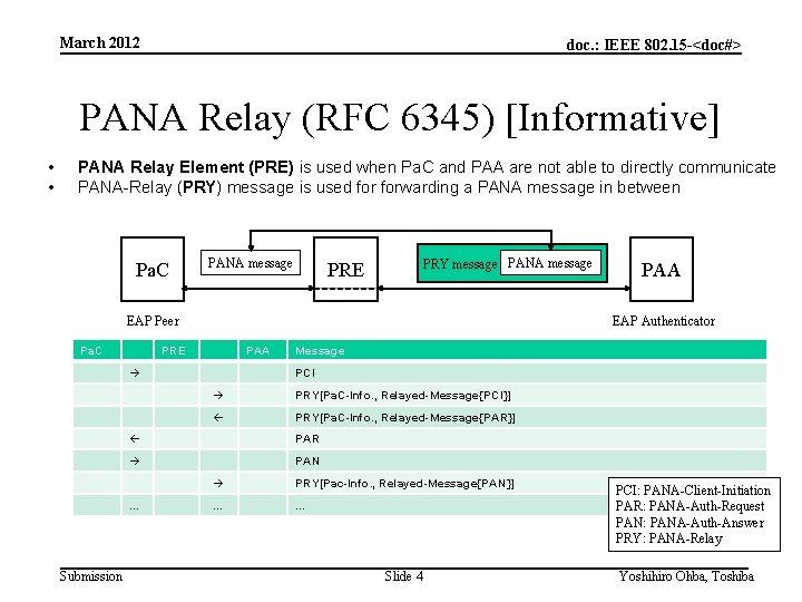March 2012 doc. : IEEE 802. 15 -<doc#> PANA Relay (RFC 6345) [Informative] •
