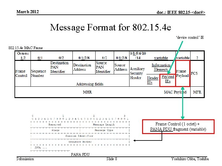 March 2012 doc. : IEEE 802. 15 -<doc#> Message Format for 802. 15. 4