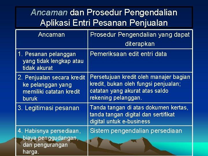Ancaman dan Prosedur Pengendalian Aplikasi Entri Pesanan Penjualan Ancaman 1. Pesanan pelanggan Prosedur Pengendalian