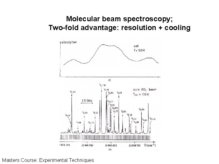 Molecular beam spectroscopy; Two-fold advantage: resolution + cooling Masters Course: Experimental Techniques