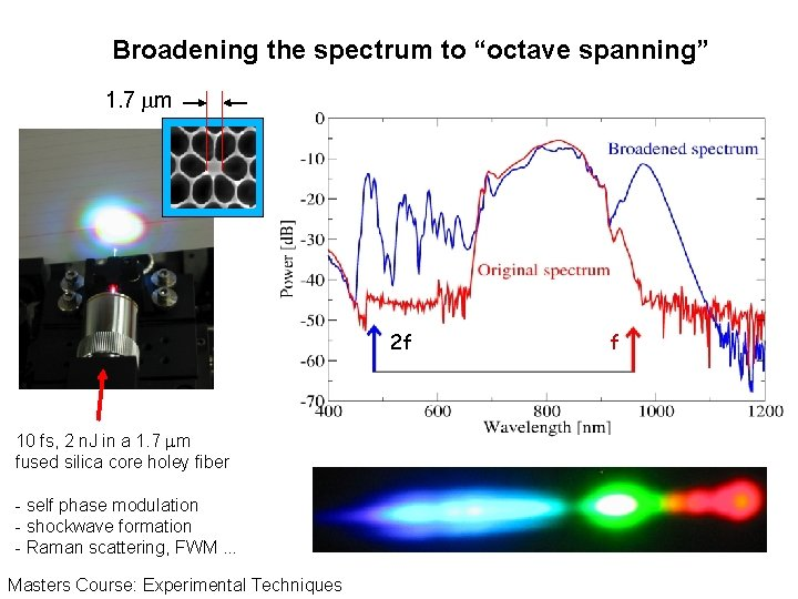 """Broadening the spectrum to """"octave spanning"""" 1. 7 mm 2 f 10 fs, 2"""