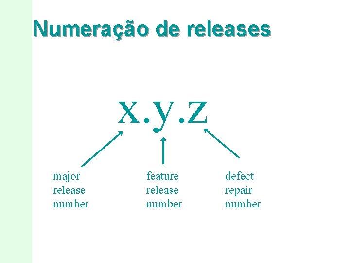 Numeração de releases x. y. z major release number feature release number defect repair