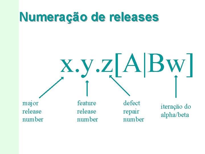 Numeração de releases x. y. z[A Bw] major release number feature release number defect repair