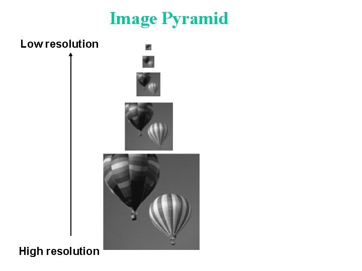 Image Pyramid Low resolution High resolution