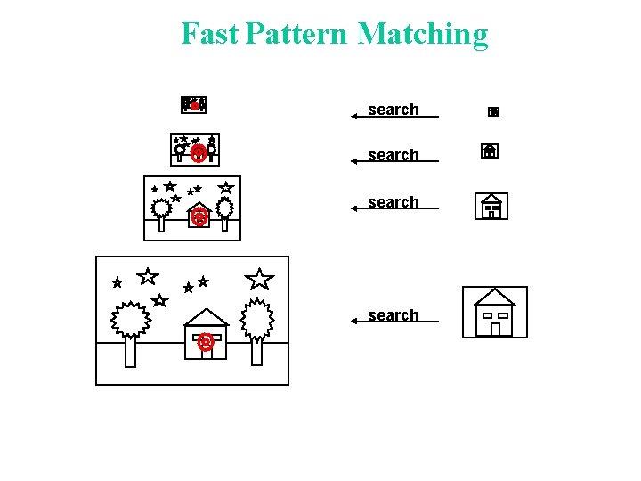 Fast Pattern Matching search