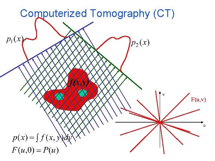 Computerized Tomography (CT) f(x, y) v F(u, v) u