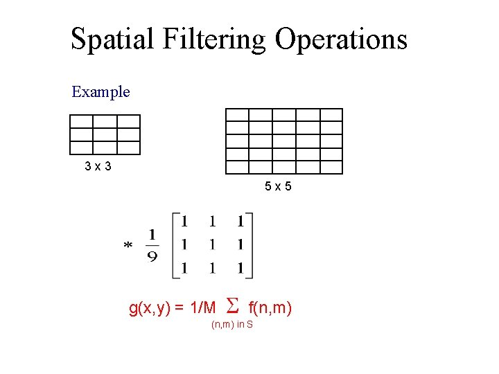 Spatial Filtering Operations Example 3 x 3 5 x 5 g(x, y) = 1/M