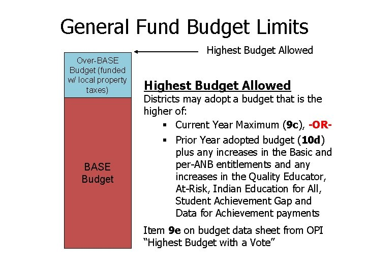 General Fund Budget Limits Highest Budget Allowed Over-BASE Budget (funded w/ local property taxes)