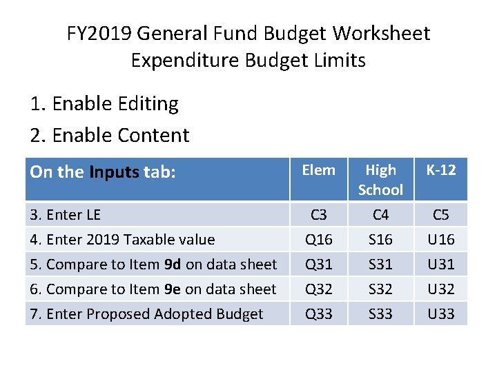 FY 2019 General Fund Budget Worksheet Expenditure Budget Limits 1. Enable Editing 2. Enable