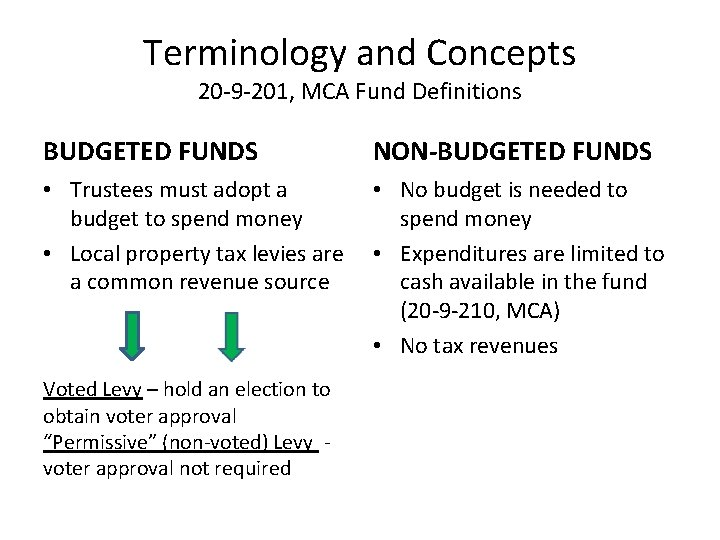 Terminology and Concepts 20 -9 -201, MCA Fund Definitions BUDGETED FUNDS NON-BUDGETED FUNDS •