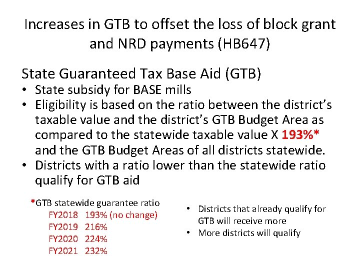 Increases in GTB to offset the loss of block grant and NRD payments (HB
