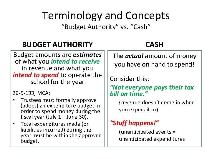 """Terminology and Concepts """"Budget Authority"""" vs. """"Cash"""" BUDGET AUTHORITY CASH Budget amounts are estimates"""