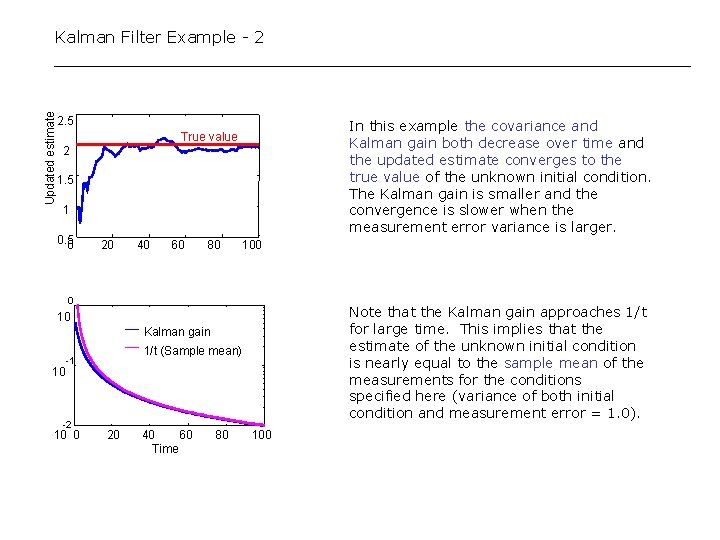 Updated estimate Kalman Filter Example - 2 2. 5 In this example the covariance