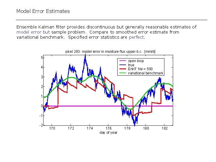 Model Error Estimates Ensemble Kalman filter provides discontinuous but generally reasonable estimates of model