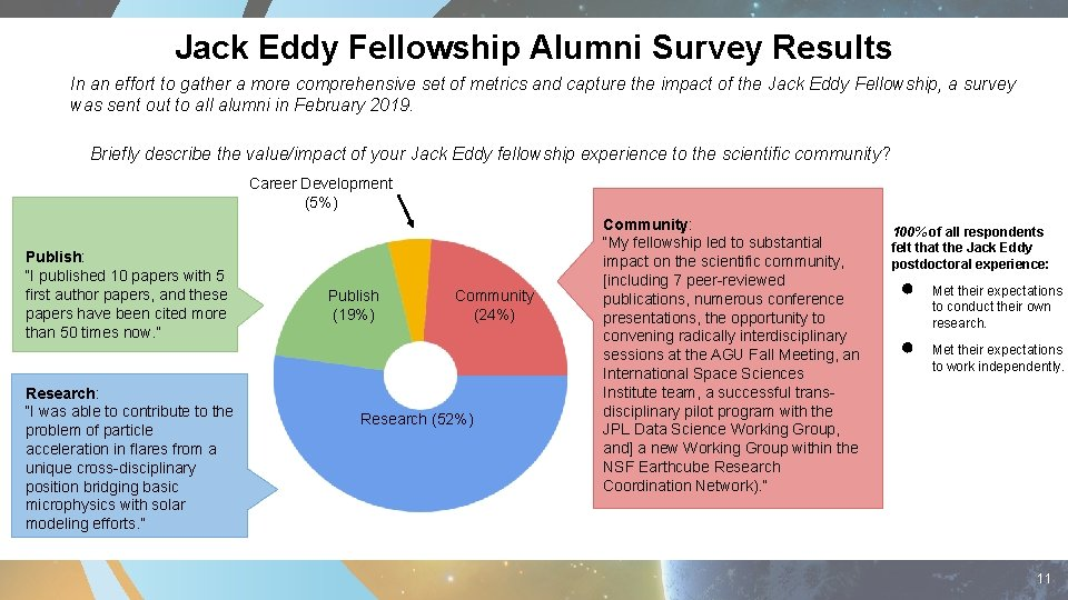 Jack Eddy Fellowship Alumni Survey Results In an effort to gather a more comprehensive
