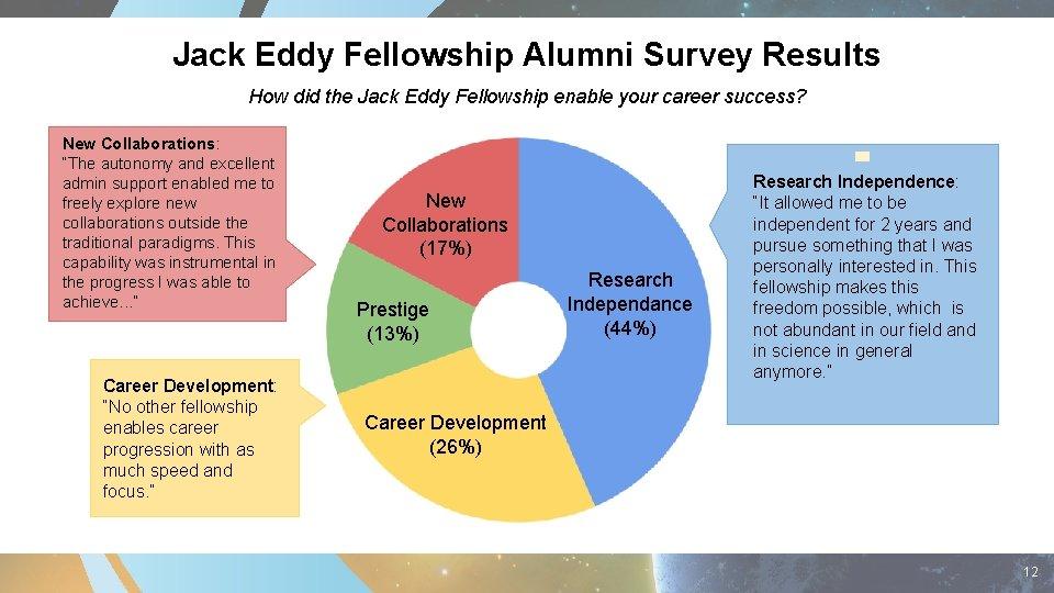 Jack Eddy Fellowship Alumni Survey Results How did the Jack Eddy Fellowship enable your