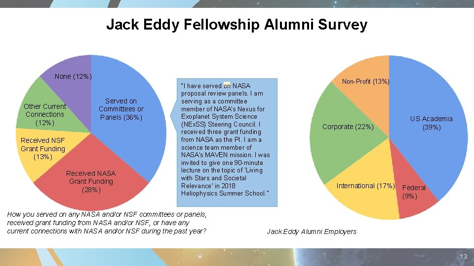 Jack Eddy Fellowship Alumni Survey None (12%) Other Current Connections (12%) Served on Committees