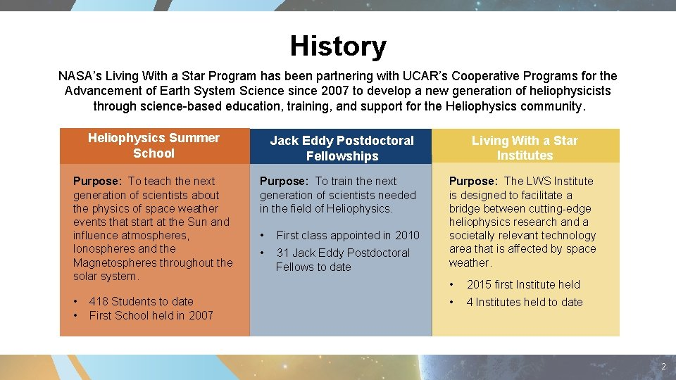 History NASA's Living With a Star Program has been partnering with UCAR's Cooperative Programs