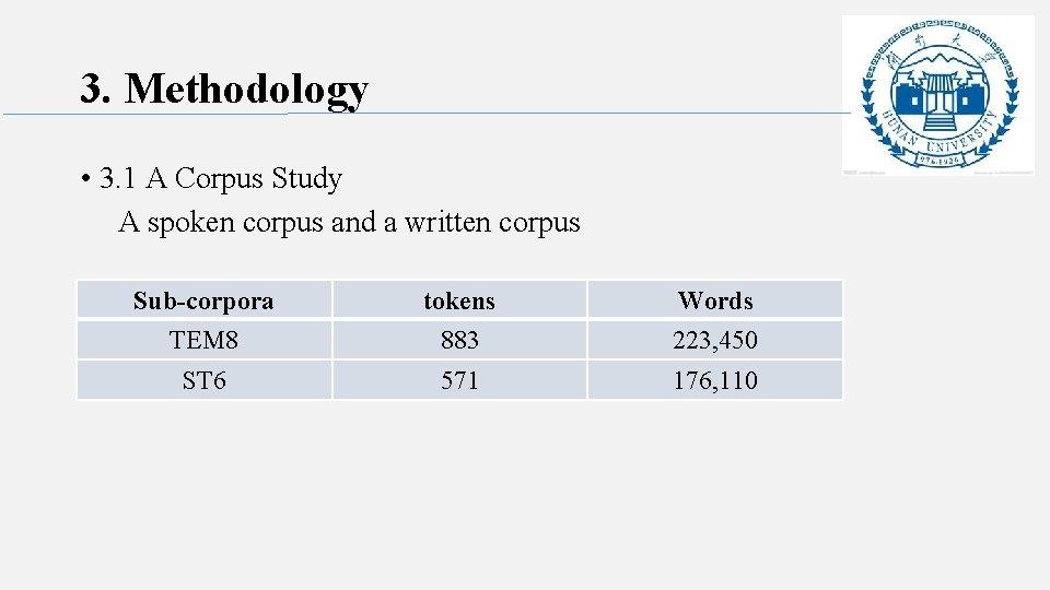 3. Methodology • 3. 1 A Corpus Study A spoken corpus and a written