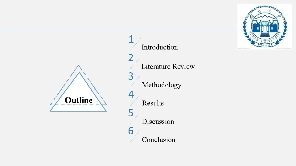 1 2 3 Outline 4 5 6 Introduction Literature Review Methodology Results Discussion Conclusion