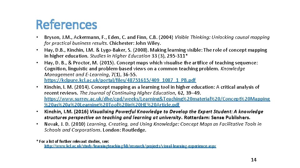 References • • • Bryson, J. M. , Ackermann, F. , Eden, C. and