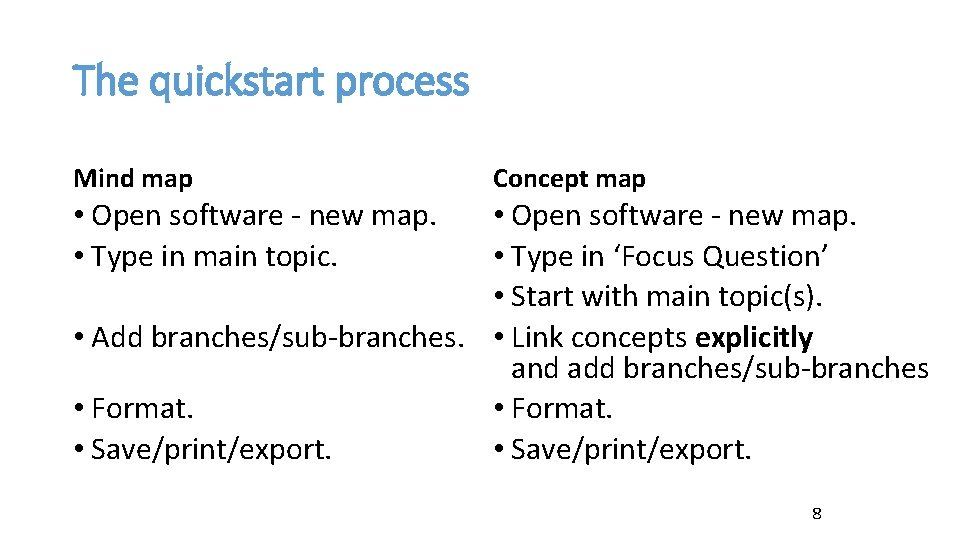 The quickstart process Mind map • Open software - new map. • Type in