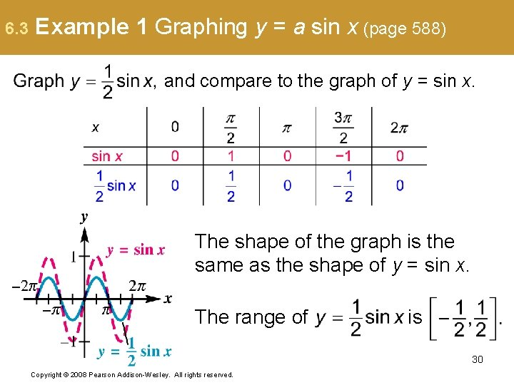 6. 3 Example 1 Graphing y = a sin x (page 588) and compare