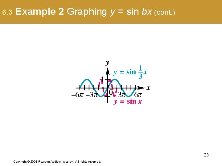 6. 3 Example 2 Graphing y = sin bx (cont. ) 33 Copyright ©