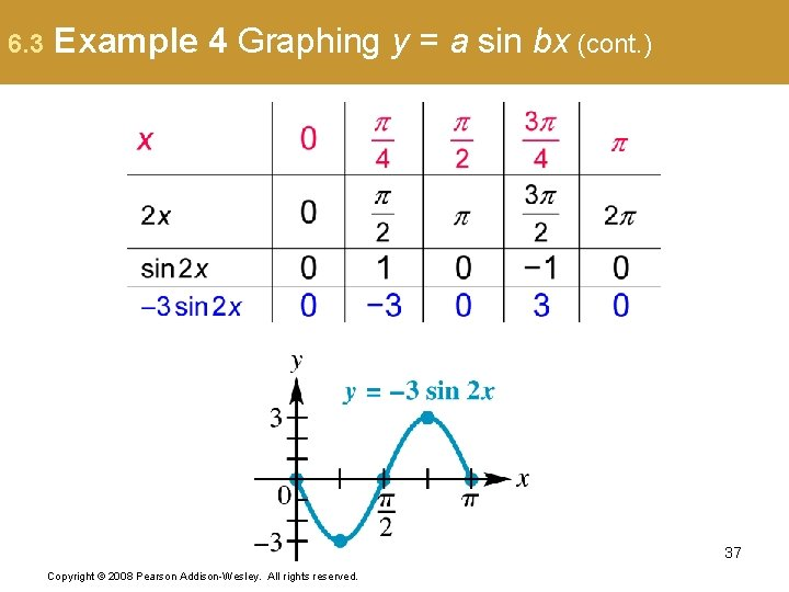 6. 3 Example 4 Graphing y = a sin bx (cont. ) 37 Copyright
