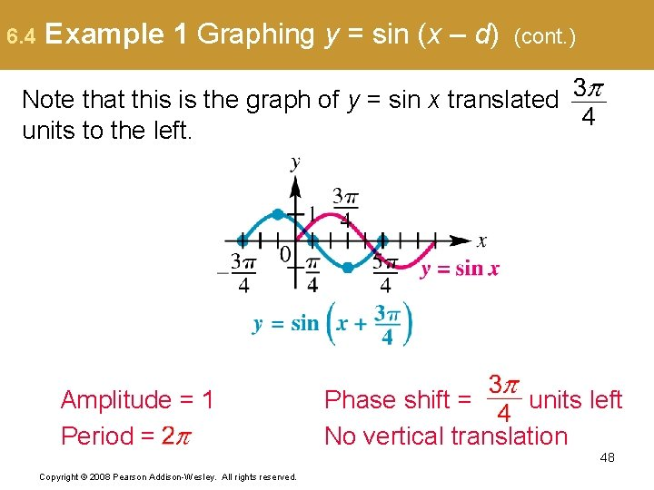 6. 4 Example 1 Graphing y = sin (x – d) (cont. ) Note