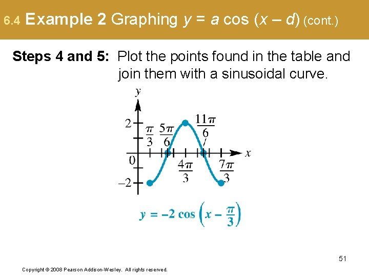 6. 4 Example 2 Graphing y = a cos (x – d) (cont. )