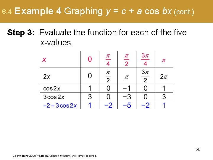 6. 4 Example 4 Graphing y = c + a cos bx (cont. )