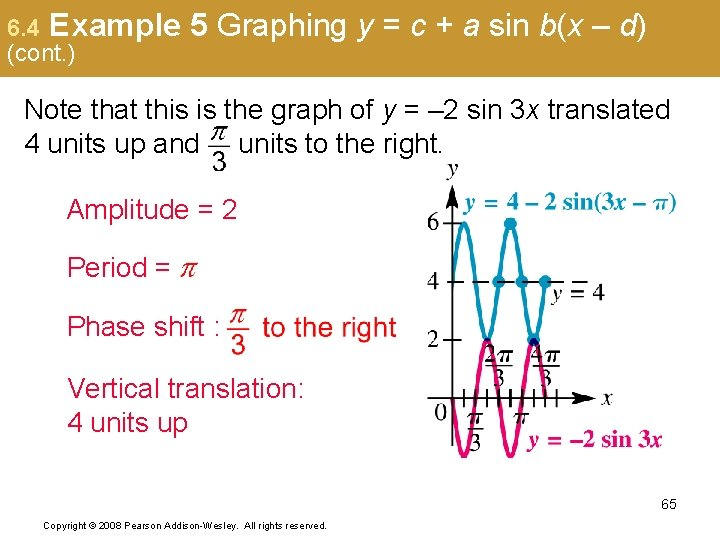 6. 4 Example (cont. ) 5 Graphing y = c + a sin b(x